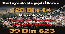 Türkiye'de Yaşayan 128 Bin 14 Havzalı Var